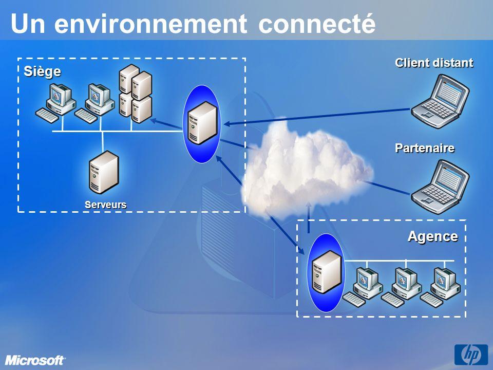 Un environnement connecté
