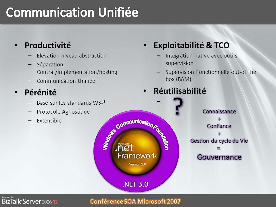 Communication Unifiée