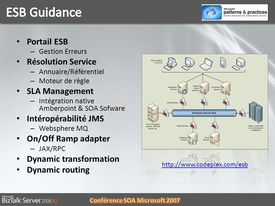 ESB Guidance Portail ESB Résolution Service SLA Management