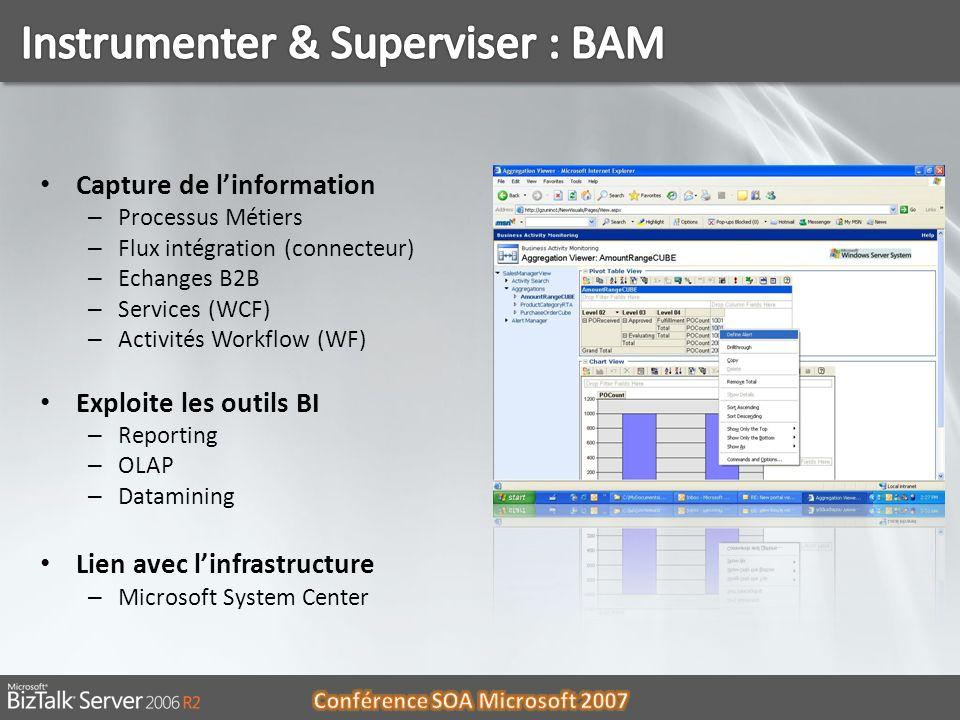 Instrumenter & Superviser : BAM