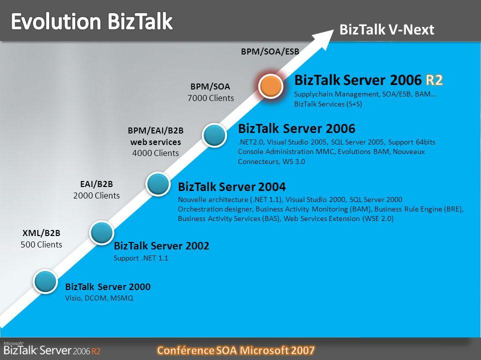 Evolution BizTalk BizTalk V-Next BizTalk Server 2006 R2