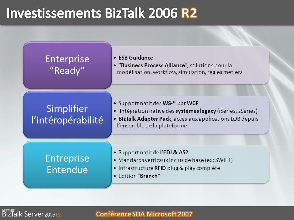 Investissements BizTalk 2006 R2