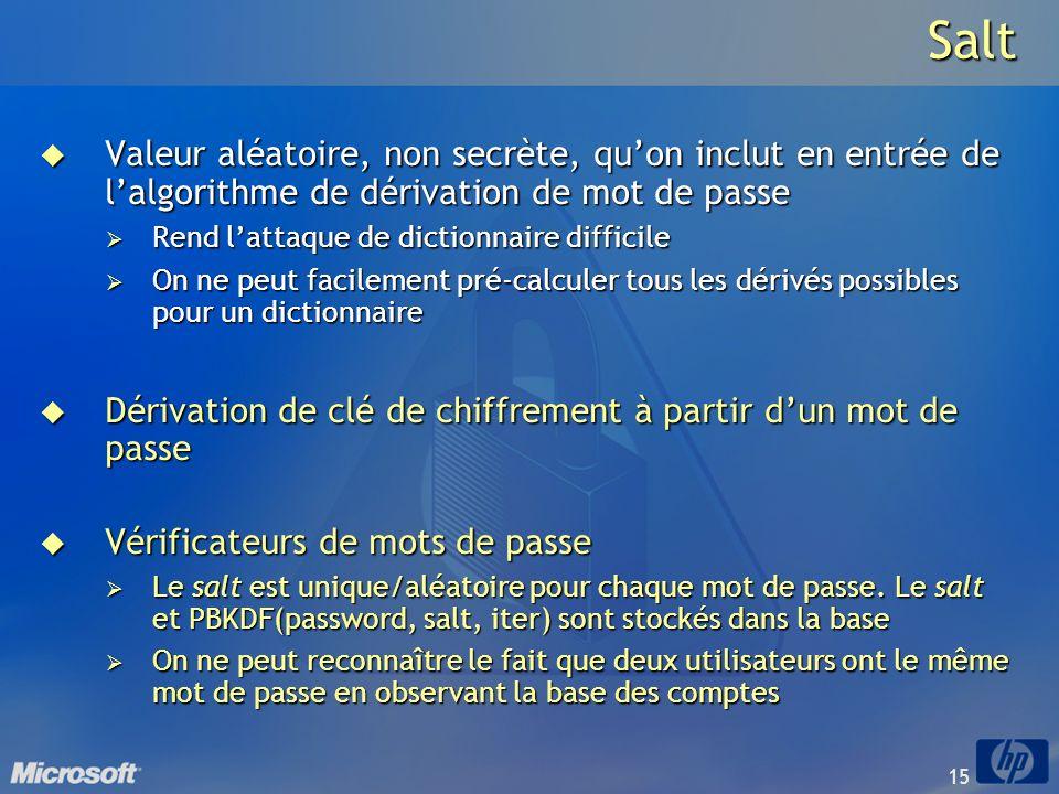 Salt Valeur aléatoire, non secrète, qu'on inclut en entrée de l'algorithme de dérivation de mot de passe.