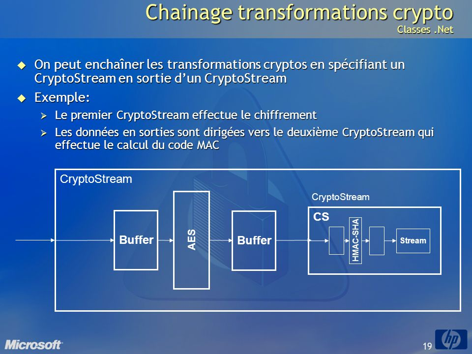 Chainage transformations crypto Classes .Net