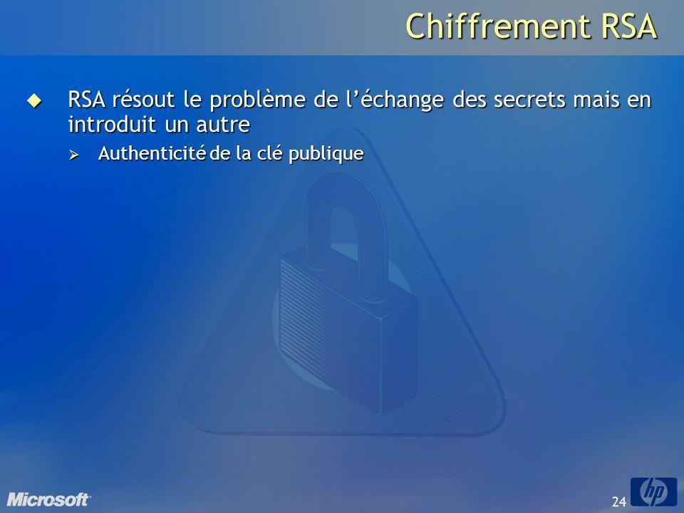 Chiffrement RSA RSA résout le problème de l'échange des secrets mais en introduit un autre.