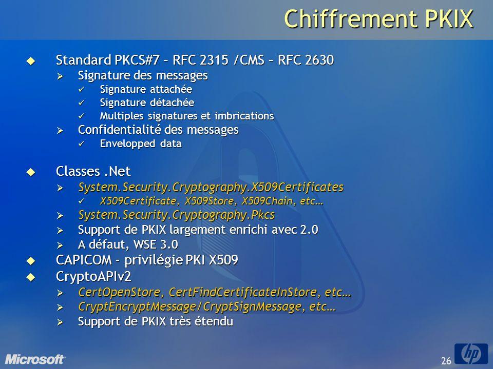 Chiffrement PKIX Standard PKCS#7 – RFC 2315 /CMS – RFC 2630