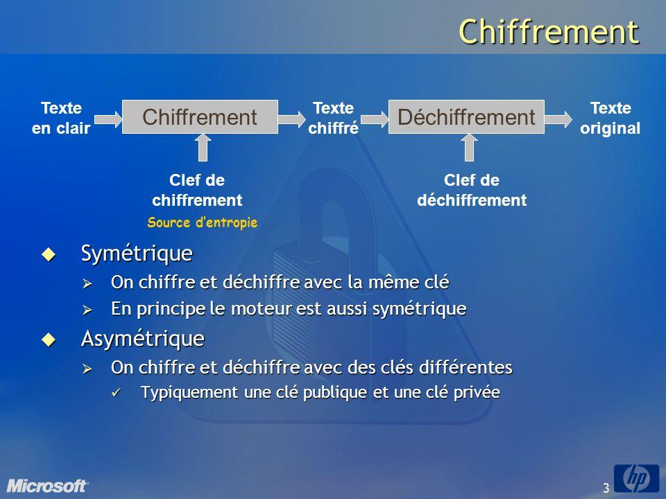 Chiffrement Chiffrement Déchiffrement Symétrique Asymétrique