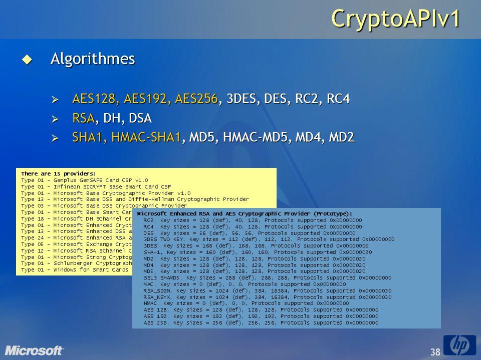 CryptoAPIv1 Algorithmes AES128, AES192, AES256, 3DES, DES, RC2, RC4