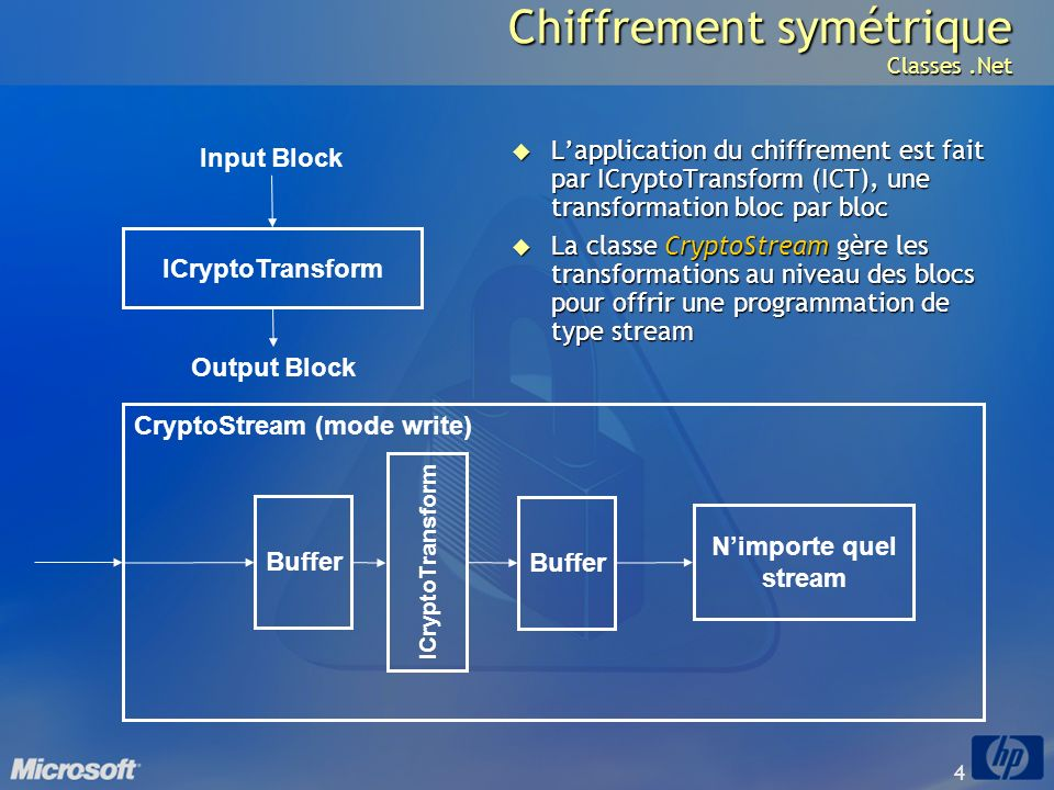 Chiffrement symétrique Classes .Net