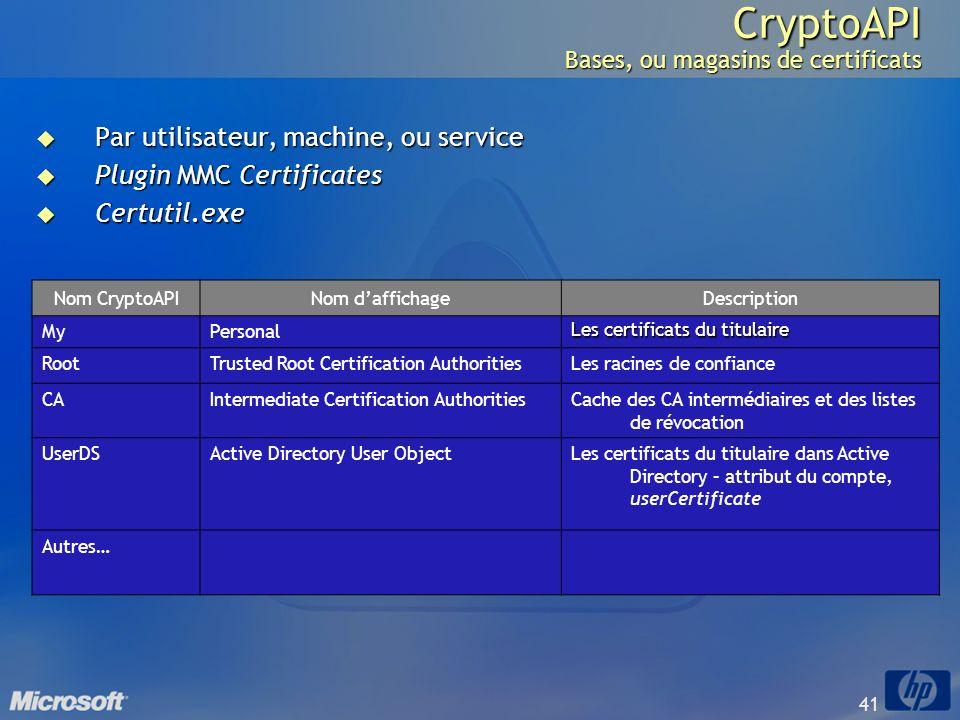 CryptoAPI Bases, ou magasins de certificats