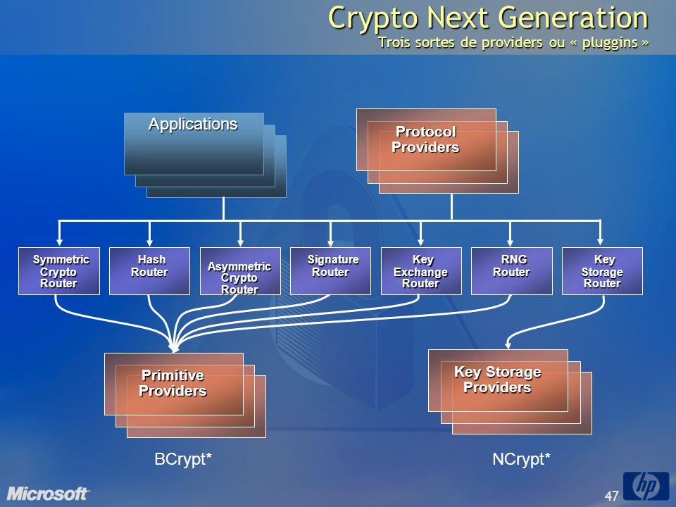 Crypto Next Generation Trois sortes de providers ou « pluggins »