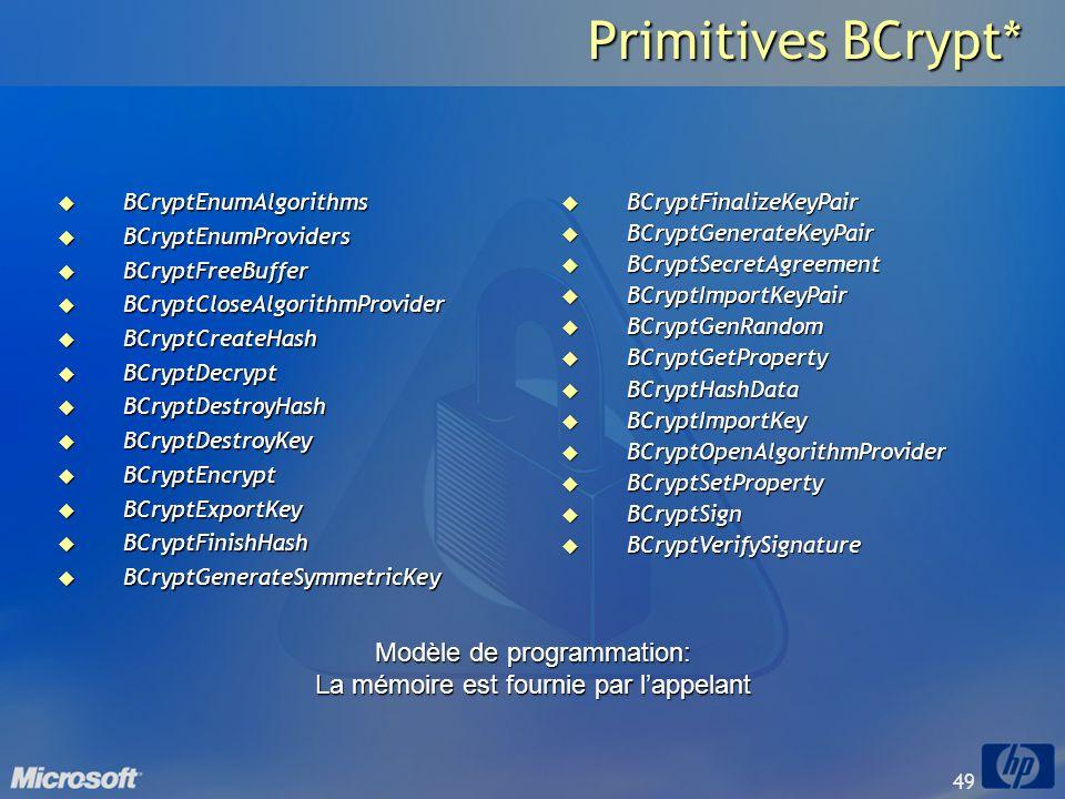 Primitives BCrypt* Modèle de programmation: