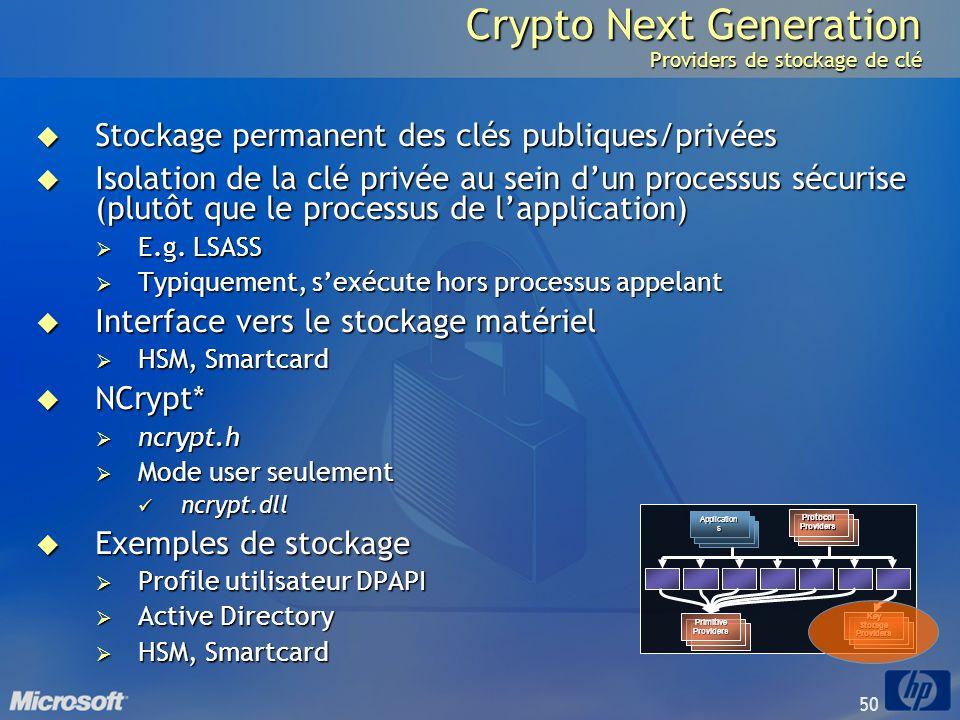 Crypto Next Generation Providers de stockage de clé