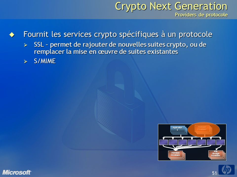 Crypto Next Generation Providers de protocole