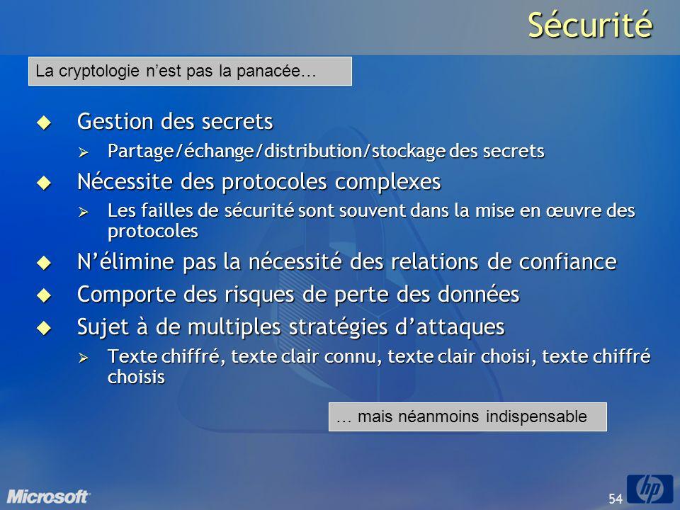 Sécurité Gestion des secrets Nécessite des protocoles complexes