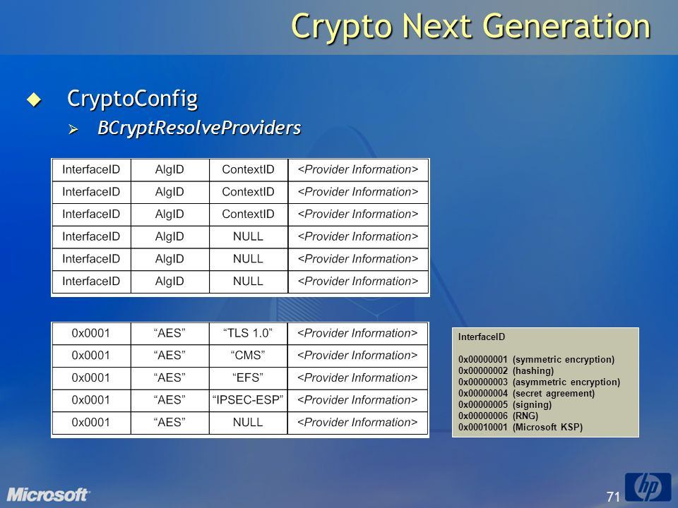 Crypto Next Generation