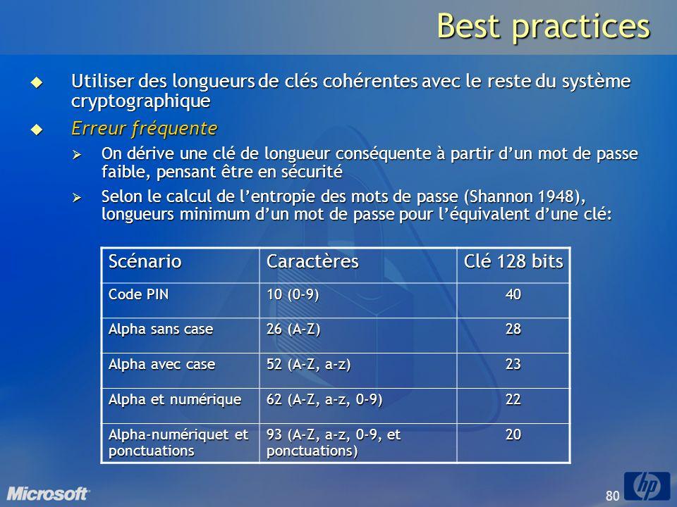 Best practices Utiliser des longueurs de clés cohérentes avec le reste du système cryptographique. Erreur fréquente.
