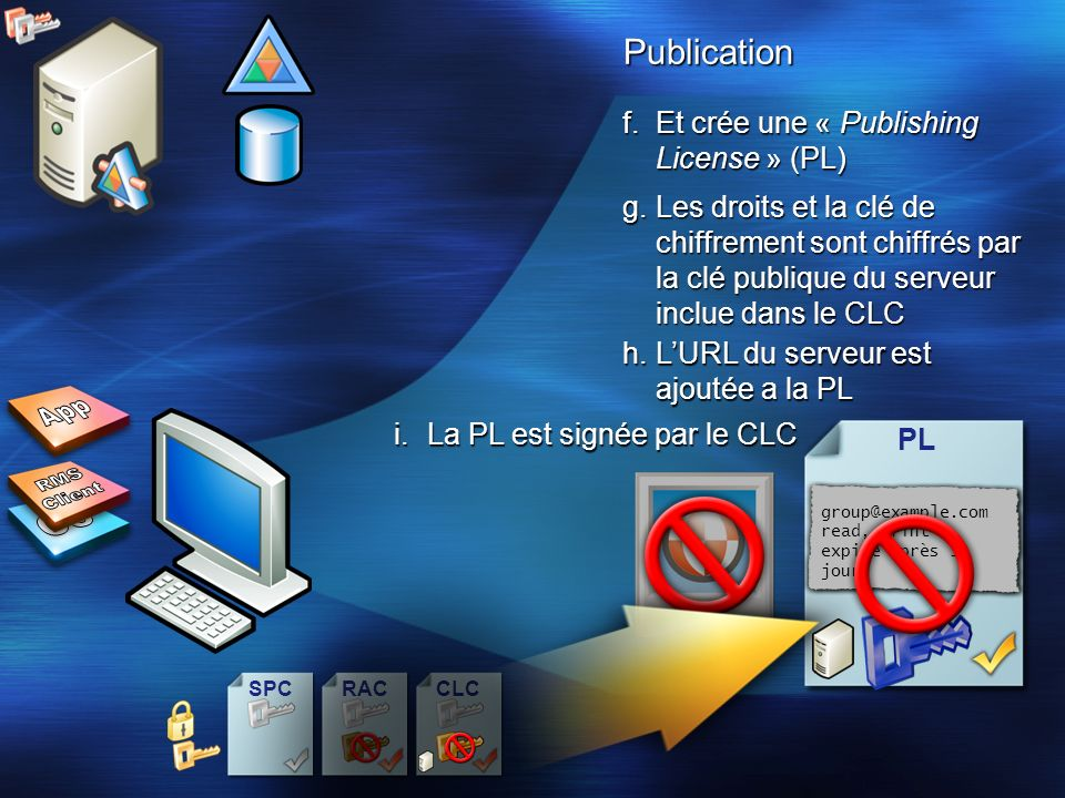 App RMS Client OS Publication Et crée une « Publishing License » (PL)