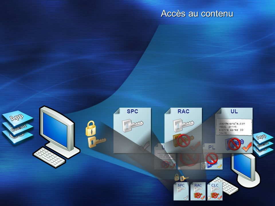 App RMS Client OS App RMS Client OS