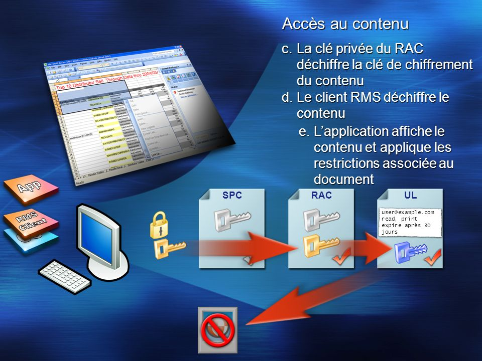 App RMS Client RMS Client OS