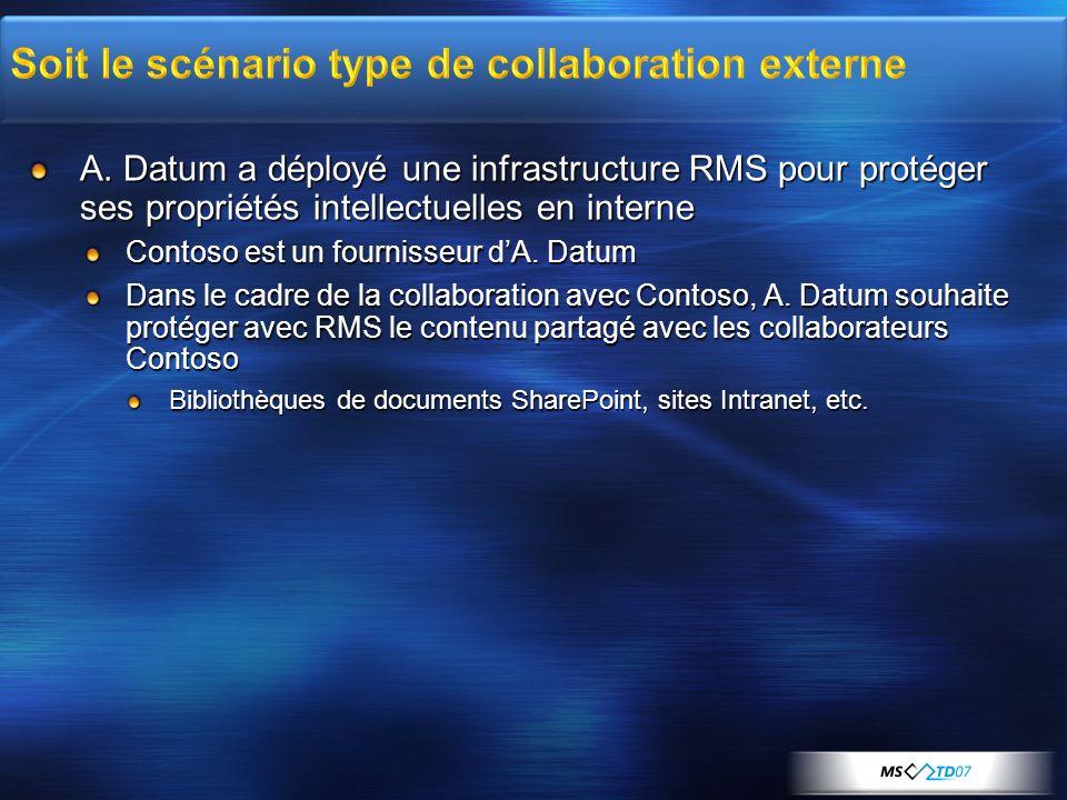 Soit le scénario type de collaboration externe