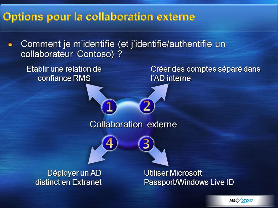 Options pour la collaboration externe