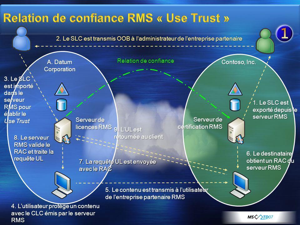 Relation de confiance RMS « Use Trust »