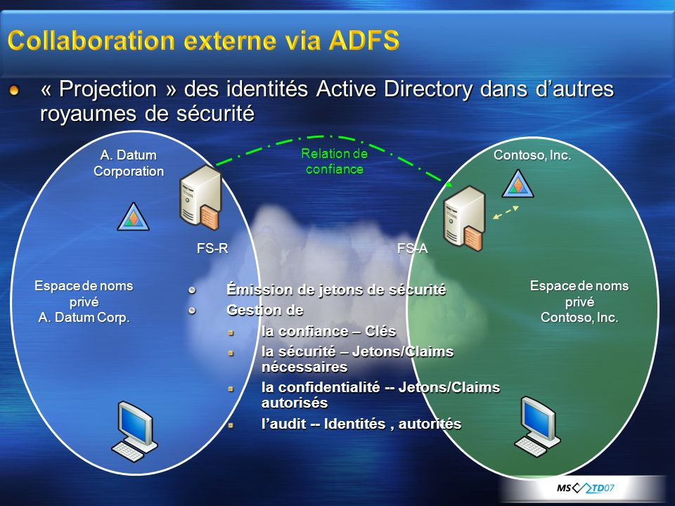 Collaboration externe via ADFS
