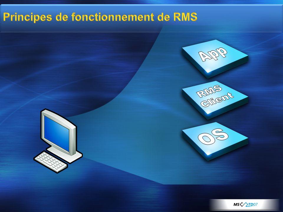 Principes de fonctionnement de RMS