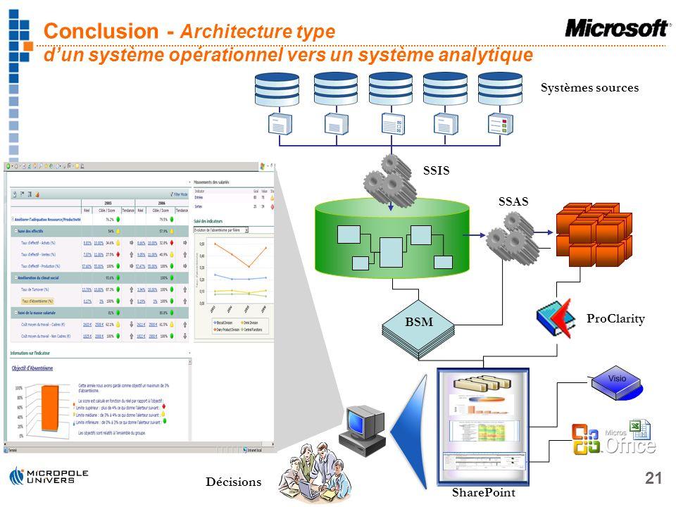Conclusion - Architecture type d'un système opérationnel vers un système analytique