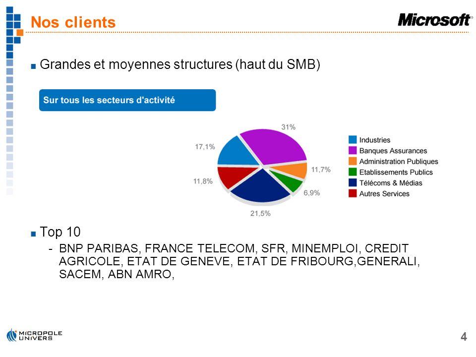 Nos clients Grandes et moyennes structures (haut du SMB) Top 10