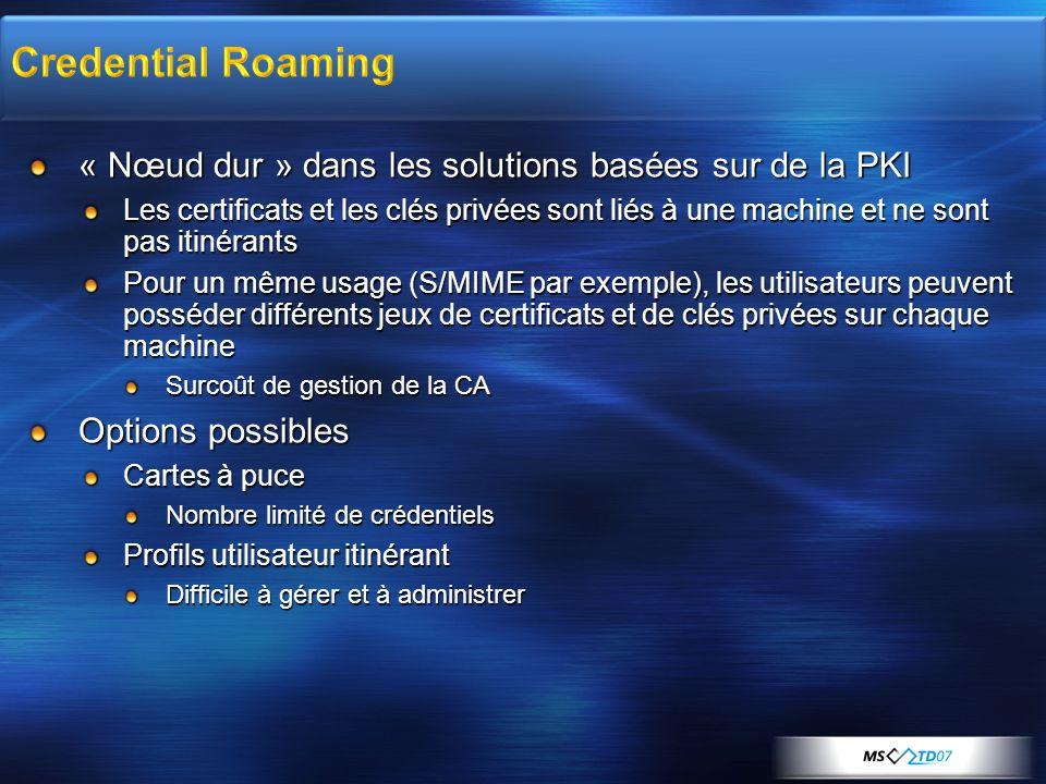 Credential Roaming « Nœud dur » dans les solutions basées sur de la PKI.