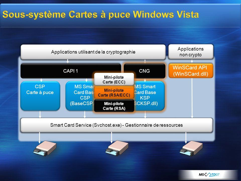 Sous-système Cartes à puce Windows Vista