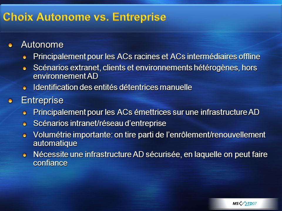 Choix Autonome vs. Entreprise