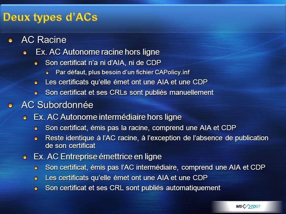 Deux types d'ACs AC Racine AC Subordonnée