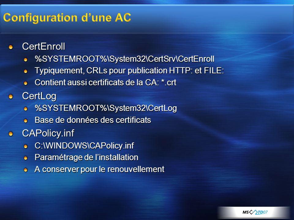 Configuration d'une AC