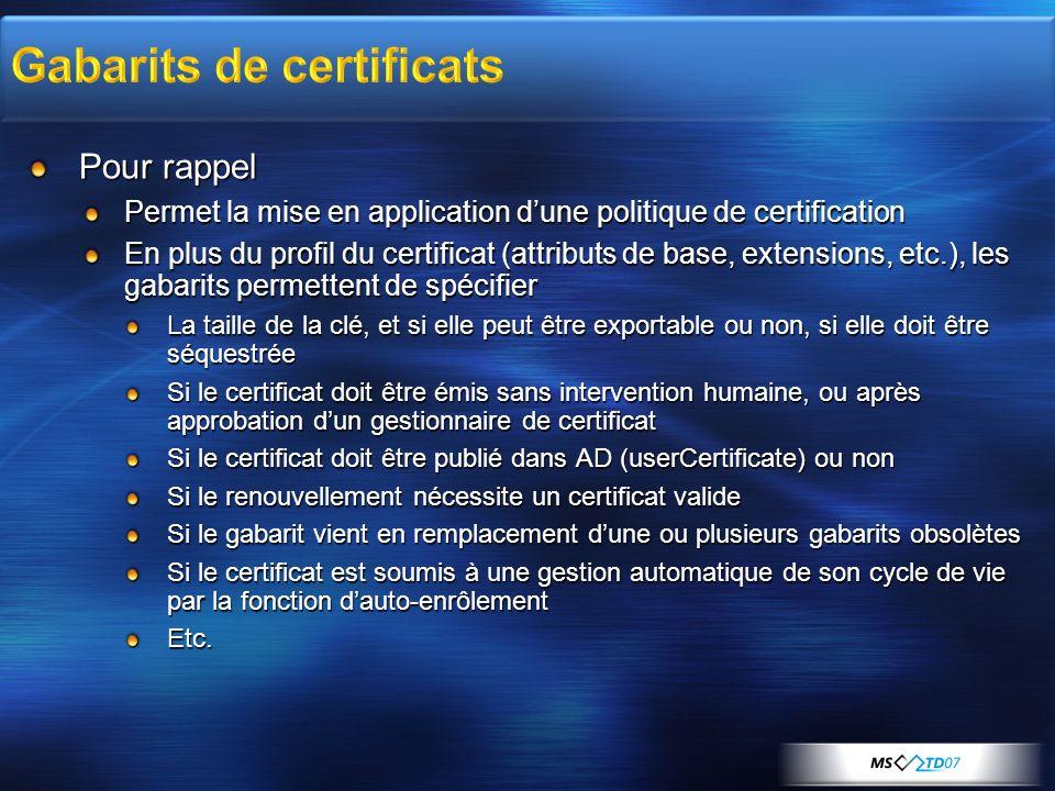 Gabarits de certificats