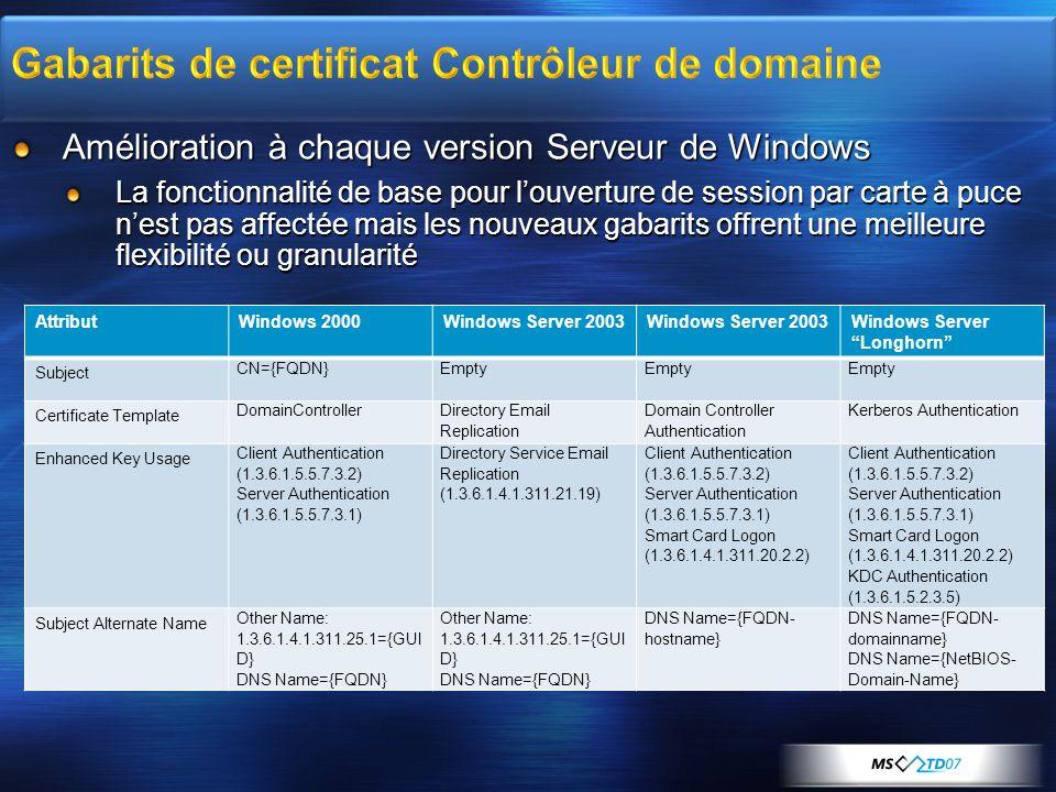 Gabarits de certificat Contrôleur de domaine