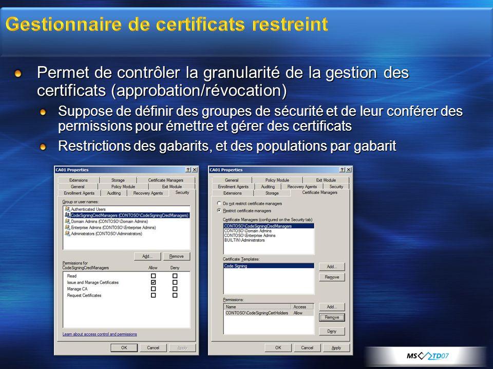 Gestionnaire de certificats restreint