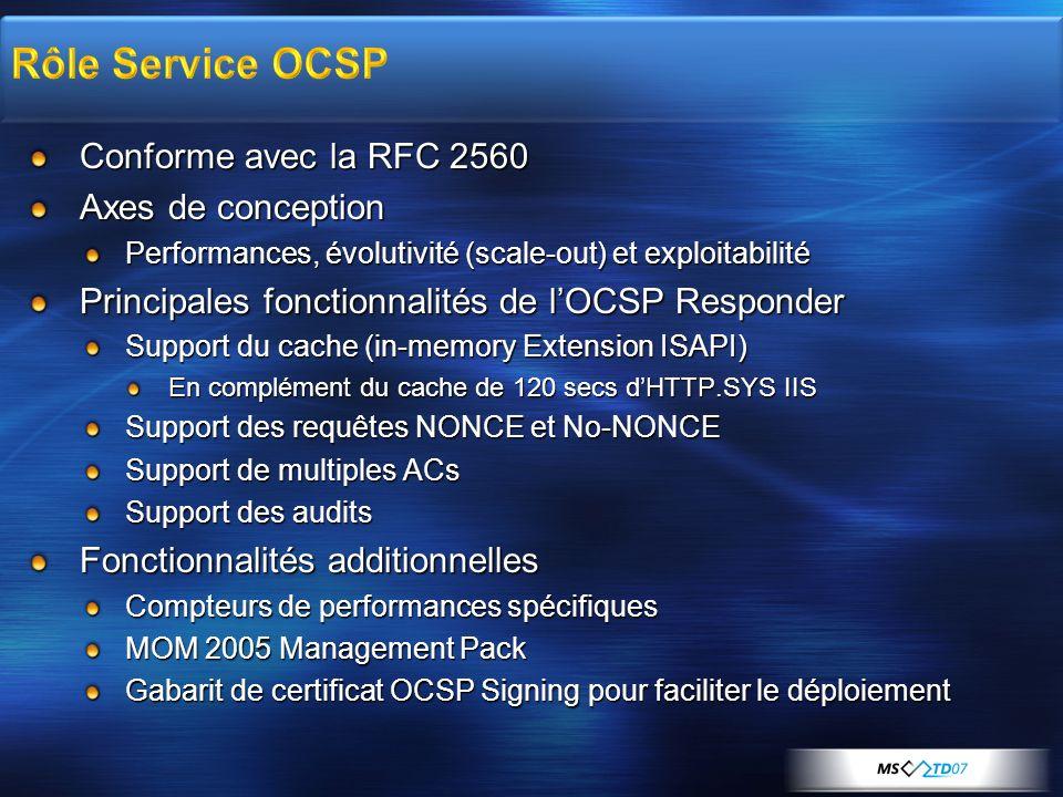 Rôle Service OCSP Conforme avec la RFC 2560 Axes de conception