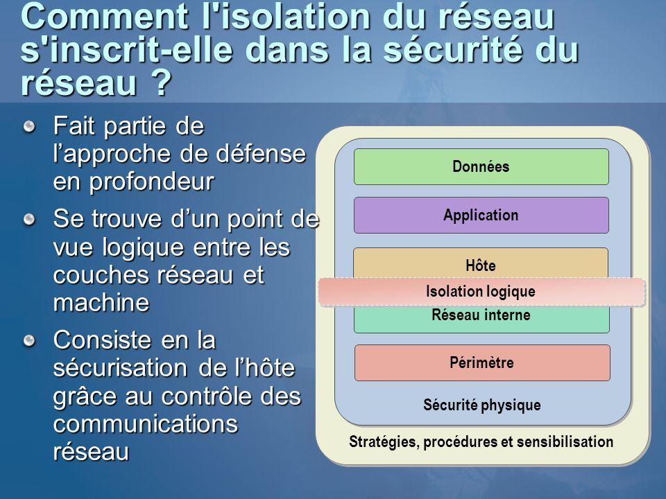 Stratégies, procédures et sensibilisation
