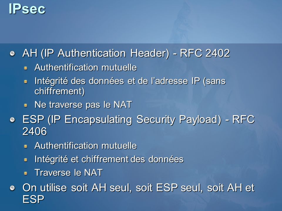 IPsec AH (IP Authentication Header) - RFC 2402