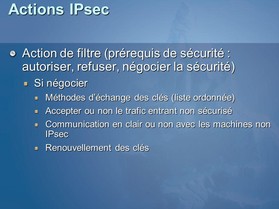 Actions IPsec Action de filtre (prérequis de sécurité : autoriser, refuser, négocier la sécurité) Si négocier.