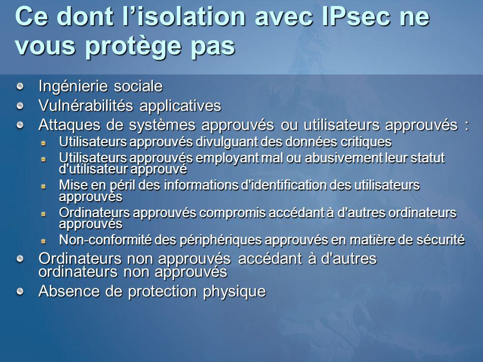 Ce dont l'isolation avec IPsec ne vous protège pas