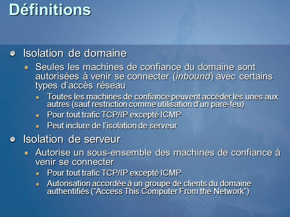 Définitions Isolation de domaine Isolation de serveur