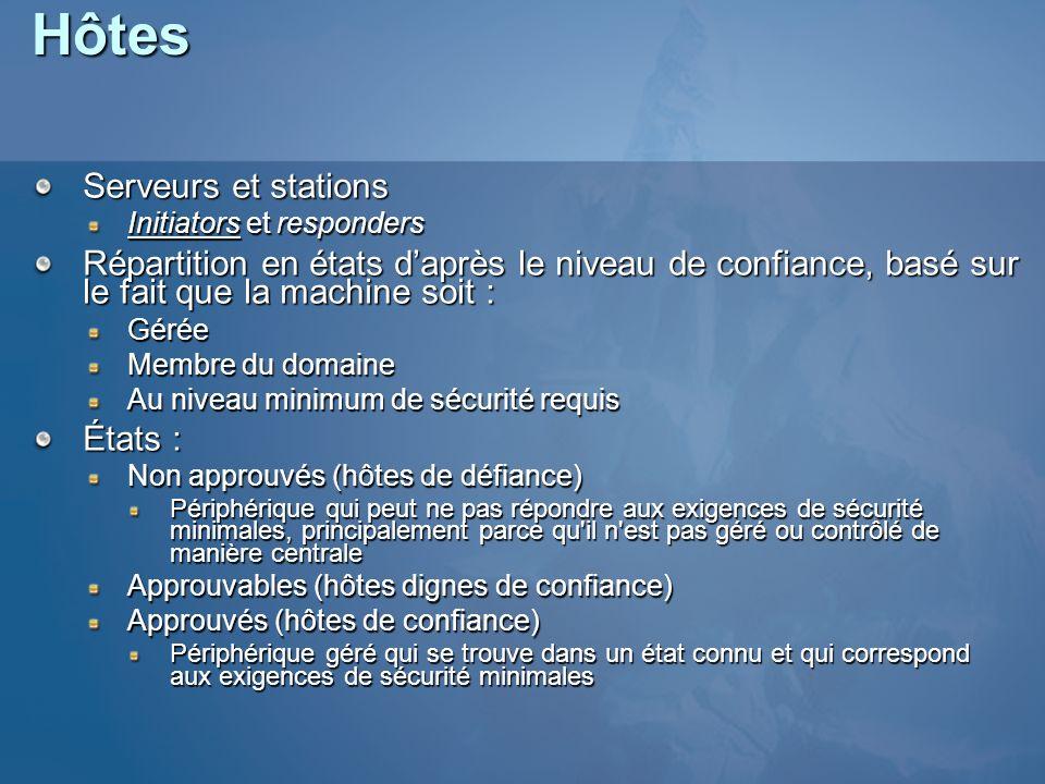 Hôtes Serveurs et stations