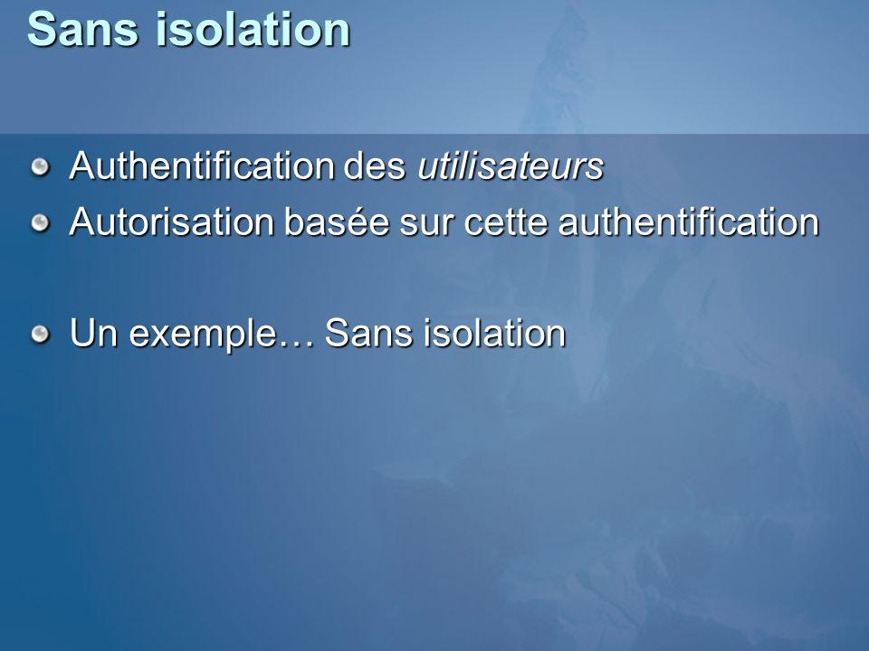 Sans isolation Authentification des utilisateurs
