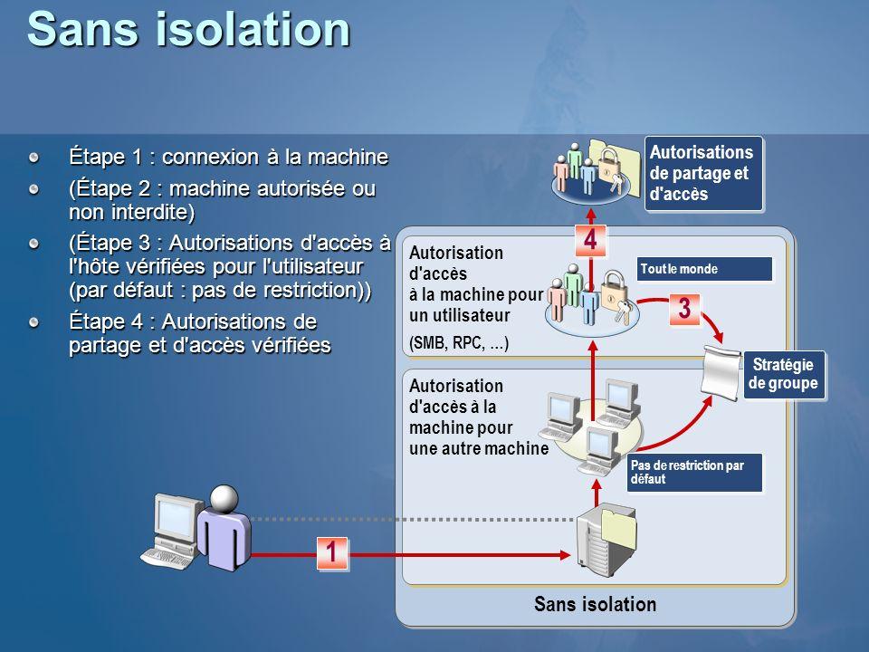 Sans isolation 4 3 1 Étape 1 : connexion à la machine