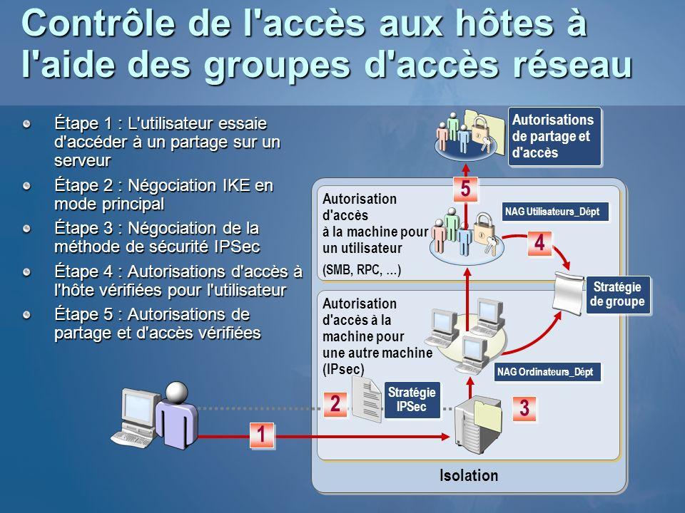 Contrôle de l accès aux hôtes à l aide des groupes d accès réseau