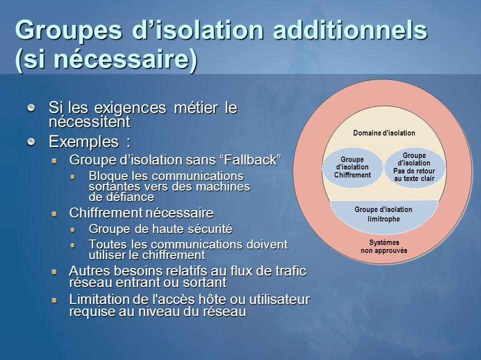 Groupes d'isolation additionnels (si nécessaire)